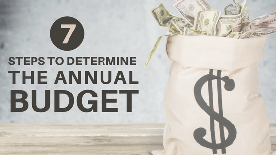 Seven steps to determine the annual budget